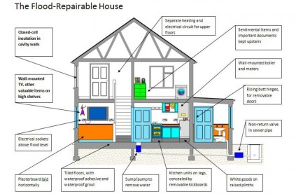 cropped-cropped-repairable-house-image.jpg
